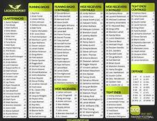 printable fantasy football cheat sheet legion report 2012 2013 fantasy football cheat sheet
