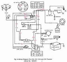 deere 1445 wiring diagram fuse box and wiring diagram
