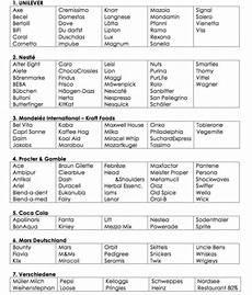 Sitzhöhe Pkw Tabelle Adac - liste firmen in der brd die monsanto verwenden