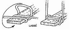 Knoten Und Seile Brettschlaufe Zweimal Das Seil Ums