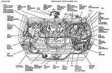 95 ford aerostar fuse box diagram where is location of the fuse box the of a 1995 e350 powerstroke diesel i think