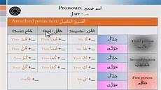 intermediate arabic worksheets 19833 quran arabic intermediate level lesson 15