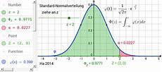 standard normalverteilung geogebra