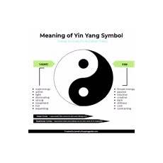 Malvorlagen Yin Yang Meaning What Is The Yin Yang Symbol And Should I Wear It