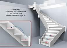 Treppenberechnung 1 2 Links Gewendelte Treppe Mit U