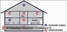 Rauchmelderpflicht Ab 1 1 2018 In Bayern Freiwillige