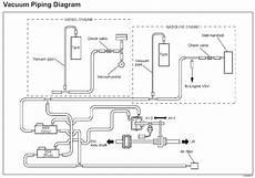 2002 isuzu trooper wiring diagram free picture engine wiring diagram for 1989 isuzu trooper 2 6
