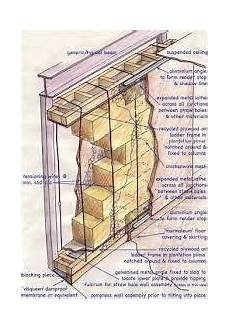 straw bale house plans australia image result for straw bale houses australia straw bales
