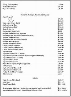 Damage More Than Deposit by The Landlord S Itemized List Of Common Tenant Deposit