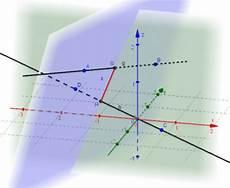 analytische geometrie 3d geogebra