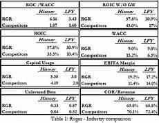 sturm ruger company rgr soar strong momentum to buy sturm ruger co sturm ruger