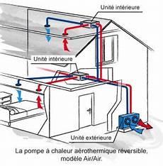 prix d une installation pompe a chaleur air eau pac air eau comment l entretenir avec soin