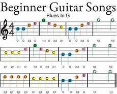 beginner songs to learn on guitar learn how to play guitar with don t fret productions guitar neck and fretboard maps work c