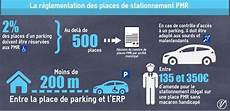 Comment R 233 Aliser Une Place De Parking Handicap 233 E