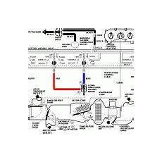 auto air conditioning repair 1995 ford mustang lane departure warning 1994 1995 mustang ac vacuum diagram mustang diagram vacuums
