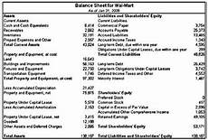 what information is contained in the balance sheet how to read a balance sheet com business
