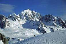 Snow Mountain Picture