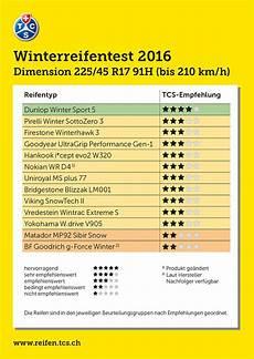 Reifentest 225 45 R17 - winterreifentest 2016 autoreifenonline de