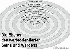 normen und werte definition werte kategorien werte enzyklop 228 die