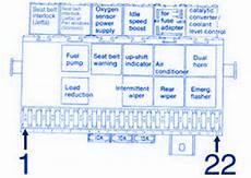 Chevy Trailblazer 2003 Fuse Box Block Circuit Breaker