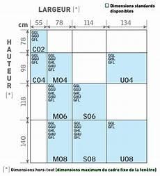 Comment Prendre Dimension Velux La R 233 Ponse Est Sur
