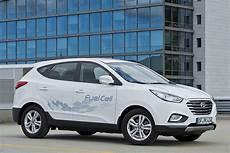wasserstoffautos modelle 2018 brennstoffzellenautos in serienproduktion 220 bersicht 2019