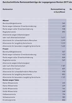 recht und steuern seite 9 forum 55plus de