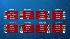 R 233 Sultat Tirage Au Sort Coupe Du Monde Russia 2018