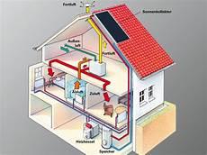 kosten sparen dank lueftungsanlage mit kontrollierte wohnrauml 252 ftung mit w 228 rmer 252 ckgewinnung