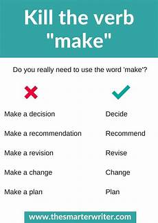 grammar redundancy worksheets 24955 can you kill some redundant words to make your writing clearer the verb make is often used