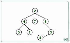 count number of paths between two nodes calculate number of nodes between two vertices in an acyclic graph by dfs method geeksforgeeks