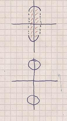 berechnung des volumens eines rotationsk 246 rpers torus mit
