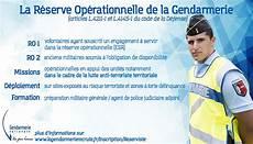 Motivation Pour Devenir Gendarme Modele De Cv Exemple