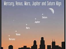 What Time Will Jupiter And Saturn Align,'Christmas Star': Here's how to see Jupiter, Saturn align|2020-12-25