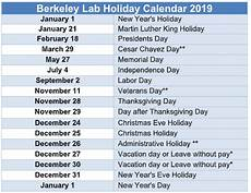 berkeley lab holiday schedule