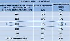 la fiscalit 233 automobile en 2019 www observatoire