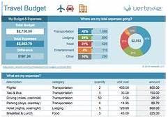 Excel Spreadsheets Help Free Golf Scorecard Spreadsheet
