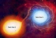 Mengenal Teori Bintang Kembar