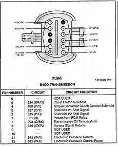 ford e4od mlps wiring diagram 94 ford f 350 a wiring diagram color code neutral 2wd eng trans