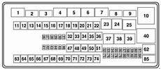 2012 ford e 450 fuse box ford e 450 2009 2015 fuse box diagram auto genius