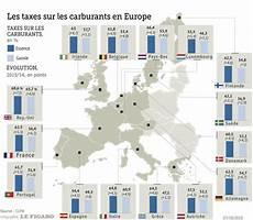 prix carburant europe 2018 meilleur carburant diesel belgique