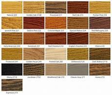 hardwood floor refinishing lond island ny staining