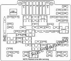 93 chevy s10 fuse box diagram fuse box diagram chevrolet silverado 1999 2000 2001 2002 fuse box silverado