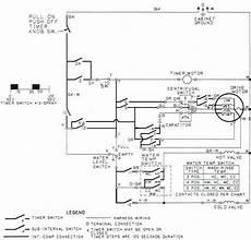 whirlpool refrigerator wiring schematic free wiring diagram