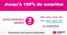 Assurance Auto Conducteur Au Meilleur Prix
