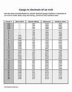 gauge in decimals jpg with images metal stainless steel sheet metal sheet metal