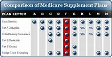 supplemental health insurance