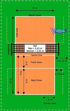 Gambar Dan Ukuran Lapangan Bola Voli Beserta Keterangannya