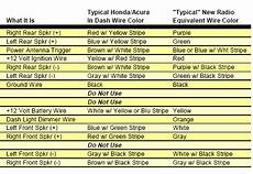 2001 honda civic radio wiring diagram pdf