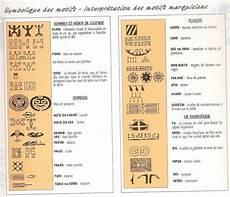 symbole et signification pour tatouage tatouage polynesien signification
